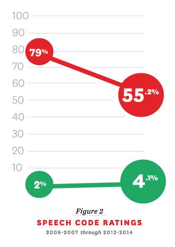 2015 report percent decline rating graph1