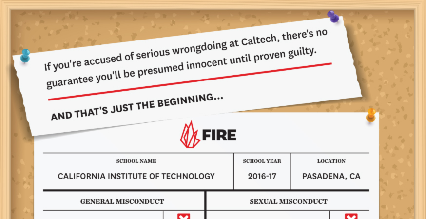 FIRE alerts students to due process threats using campus newspapers