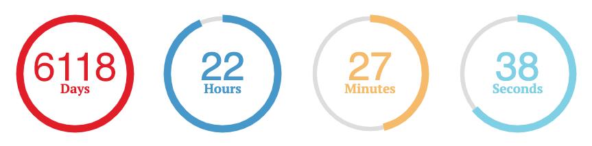 WIU Clock Final: 6,118 days