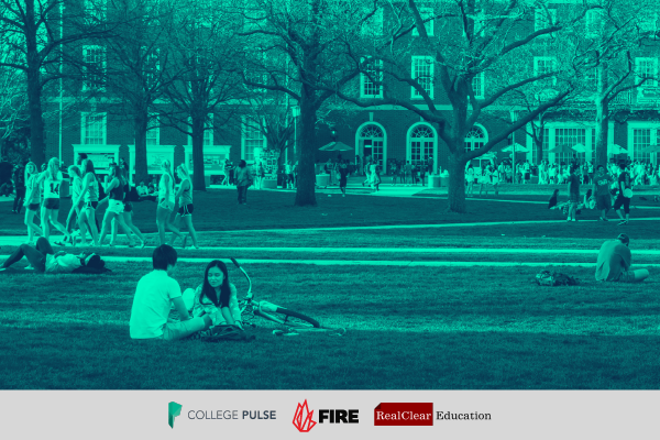 """2020 College Free Speech Rankings: What's the Climate for Free Speech on America's College Campuses?"" features the opinions of the roughly 20,000 students surveyed by the Foundation for Individual Rights in Education, College Pulse, and RealClearEducation."