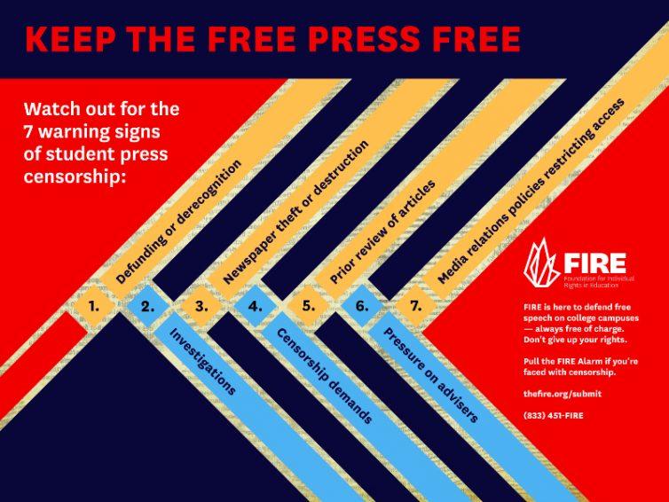 Warning Signs of Press Censorship poster